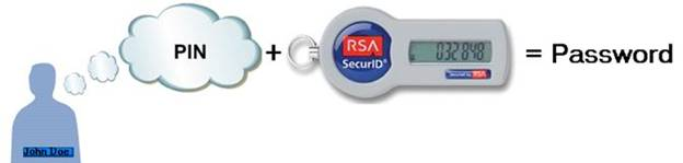 FortiClient SSL Client Installation